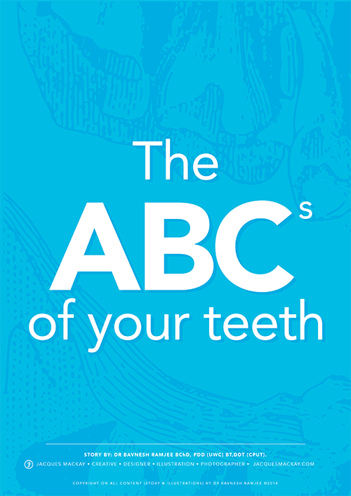 Dentist Cape Town CBD | The ABC's of your teeth